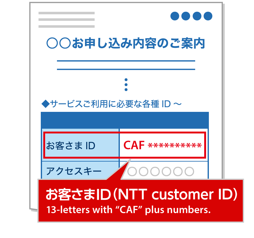 The example of「お申し込み内容のご案内」(the contract description) paper document sent from NTT WEST.