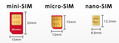 Inserting the SIM card